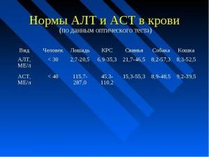 Нормы алт и асц