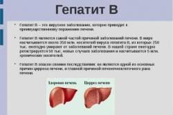 Особенности гепатита В