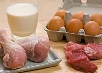 Яйца, мясо и молоко