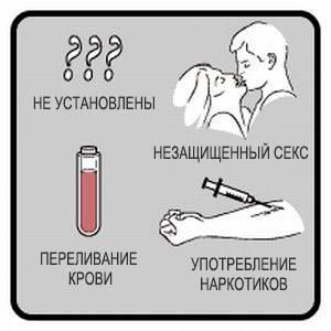 способы инфицирования