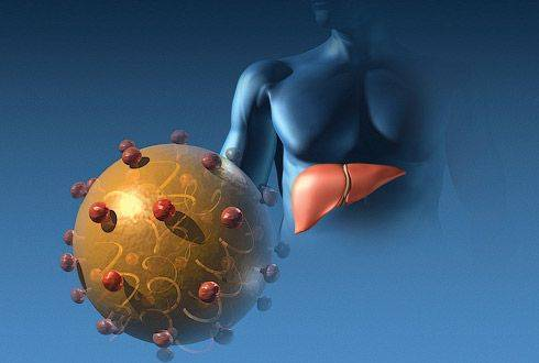 Препараты от гепатита С