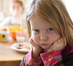 Симптомы холецистита у детей