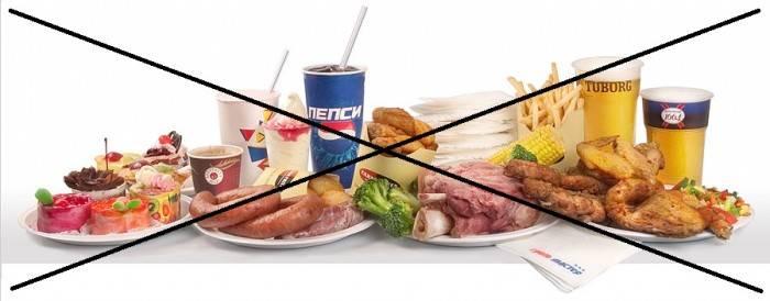 """При холецистите колбасы, копчености, фаст фуд, газировка и прочие """"вредности"""" запрещены."""