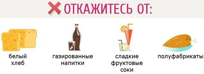 От каких продуктов отказаться