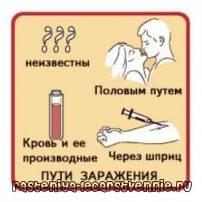 Лечение гепатита б - препараты и народными средствами