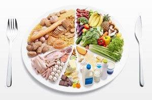 диетическая тарелка с продуктами