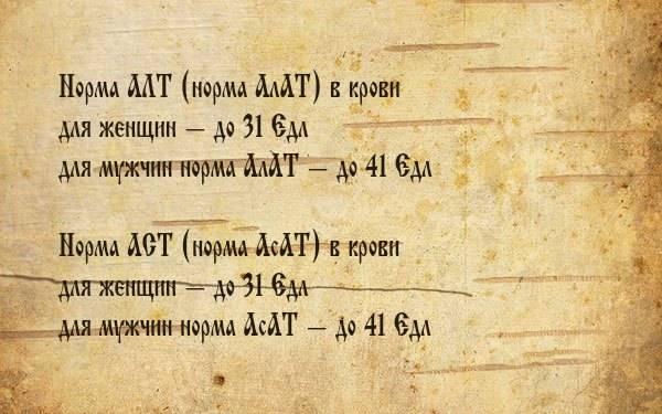 Норма АСТ (АсАТ) и АЛТ (АлАТ) в крови