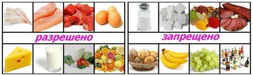 Орехи и гепатит б